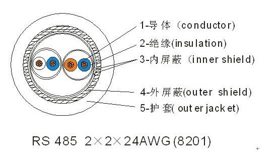 rs-485通讯电缆结构
